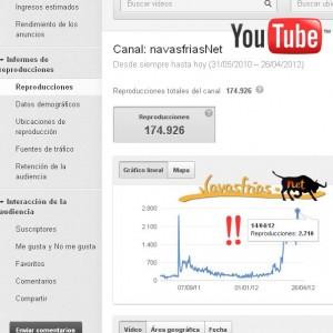 Navasfrias - Navasfrias arrasa con los videos y entrevistas en youtube