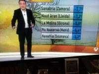 Navasfrias - Navasfrías marca de nuevo la septima mínima temperatura del país